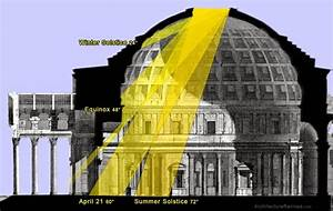 The Pantheon  Rome U2019s Architecture Of The Cosmos