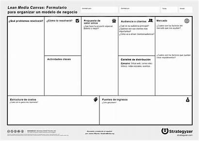 Canvas Lean Marketing Modelo Negocios Marketingdigital