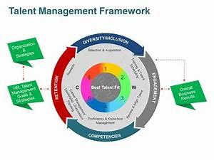 Ppt Human Resource Management Powerpoint Presentation