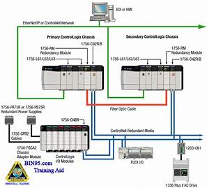 Pin By Plc Simulator On Plc Training