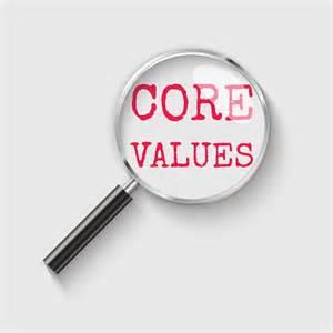 Core Values Clip Art