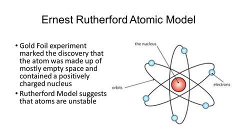 The Atomic Theory timeline   Timetoast timelines