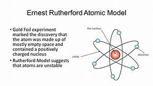 The Atomic Theory timeline | Timetoast timelines
