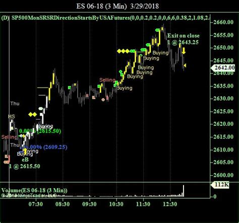 mini  p  futures trading hours bse stock charts technical analysis