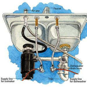 how to hook up a kitchen sink drain installing a kitchen sink how to install kitchen 9749