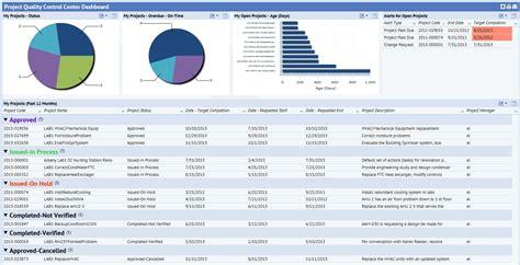 project management system provider  abu dhabi  dubai