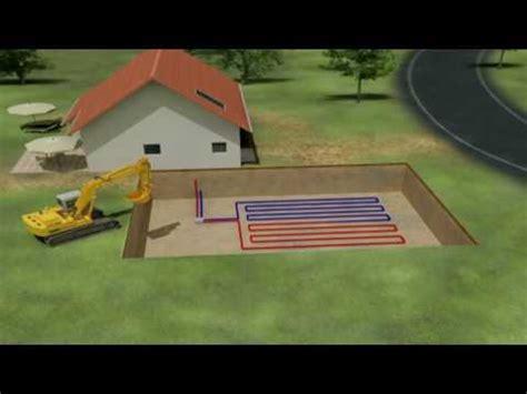 Geothermie Mit Erdwaermepumpen Erdwaerme Nutzen by Funktion Und Animation Einer Erdw 228 Rmesonde Geothermie