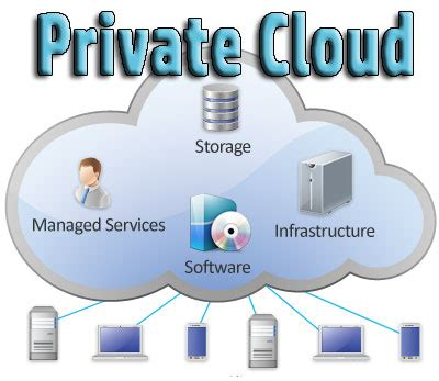 Cloud Computing  My Cms. Learning Programs For Preschoolers. Duct Cleaning Grand Rapids Mi. Sleep Therapy And Research Center. Carpet Padding Wholesale Home Care Boca Raton. Fullerton Storage Units Web Design Technology. Investment Banking Risk Management. Portland OR Accident Attorney. Cheap Associates Degree Online