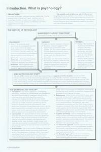 As Level Psychology Through Diagrams By Hill  Grahame