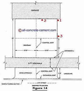 cement driveway garage floor cement driveways With garage floor concrete thickness