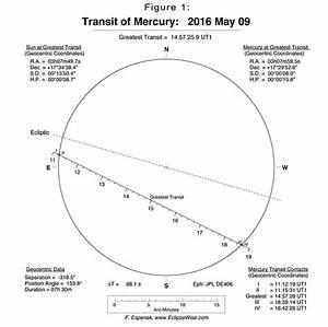 Transit Of Mercury  U2013 May 09  2016