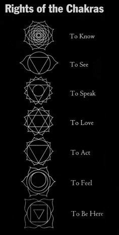 Sacred Geometry symbols, their names and meanings---Great tattoo ideas!! | tattoos | Sacred
