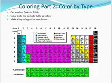 Coloring the Periodic Table Families ppt video online