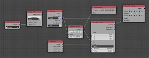 how do i create a driver with a random value and apply