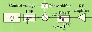 Block Diagram Of The Phase Control Electronics  The 55 Mhz Local