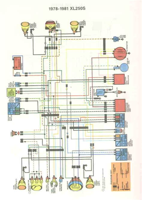 Honda Xl 350 Wiring Diagram by Wiring Diagrams