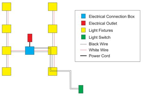 Shop Wiring Diagram For Light by Shop Light Diy Project