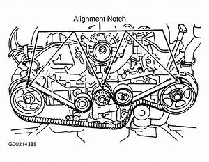 1992 Subaru Legacy Serpentine Belt Routing And Timing Belt
