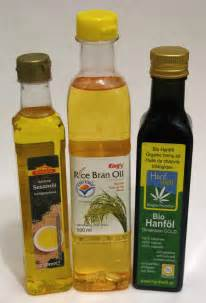 About Fish Oil Images
