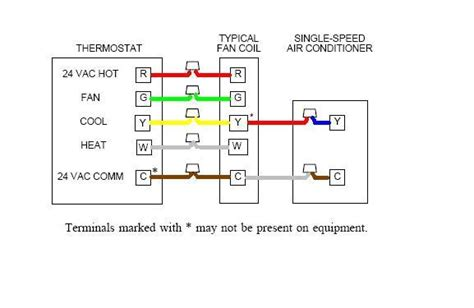 wiring air handler to condenser carrier package