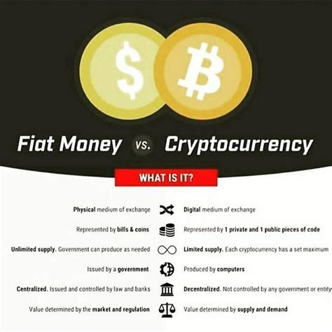 Bitcoin Fiat by Bitcoin Vs Banks