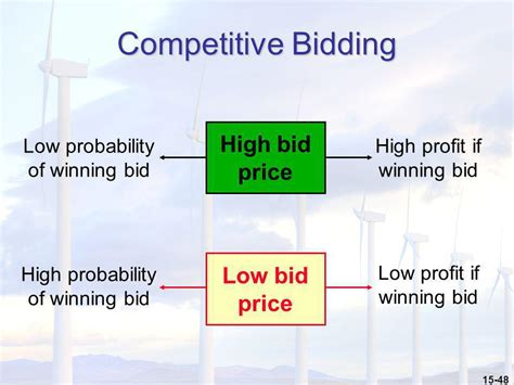 Bid Prices Target Costing And Cost Analysis For Pricing Decisions