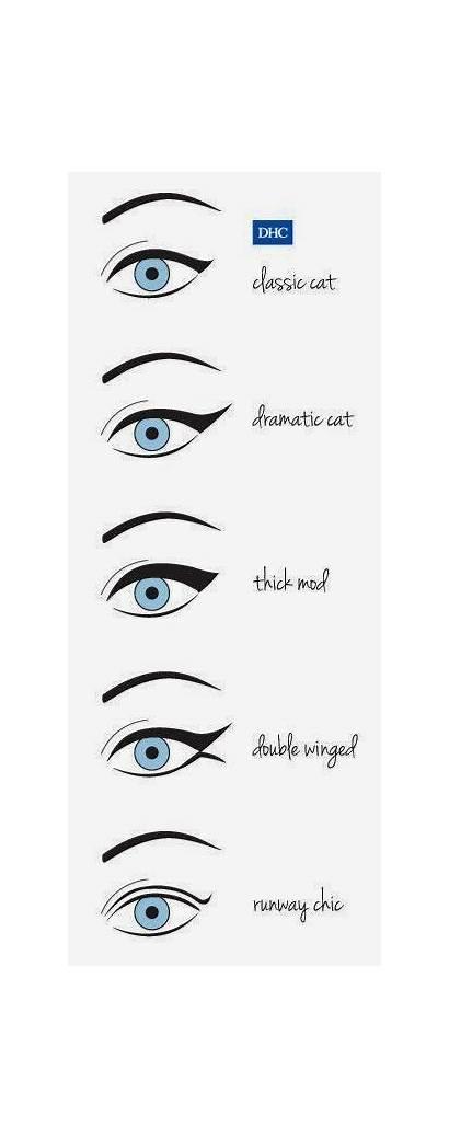Eyeliner Eye Styles Makeup Cat Winged Wing