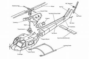 Rc Helicopter Diagram