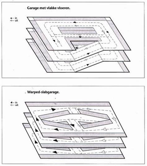 hellingbaan bouwbesluit stalling en parkeergarage s bouwkundig detailleren
