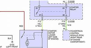 2004 Ford Freestar Ignition Wiring Diagram