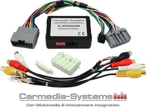 Carmediasystems  Zlmygig500  Zlink Multimedia