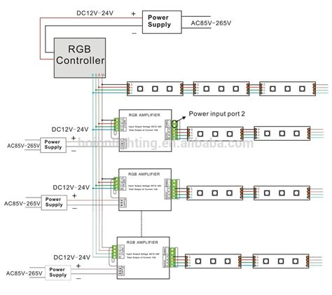 products    rgb led amplifiersignal