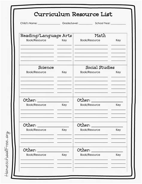 free printable homeschool curriculum resources list homeschool curriculum free for shipping