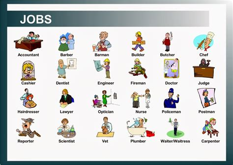 Learning English  Jobs And Occupations