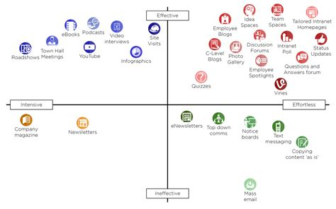 Best Collaboration Tool Most Effective Software Collaboration Tools In The