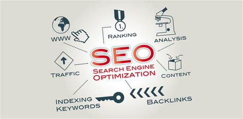 Search Engine Optimization Content - 9 of the best digital marketing strategies for startups
