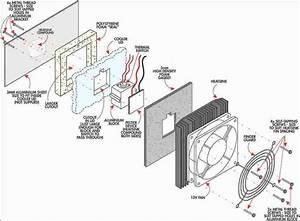 12v 50w Peltier Refrigerator
