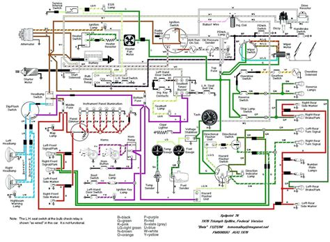 Bluebird Bus Wiring Diagram Free