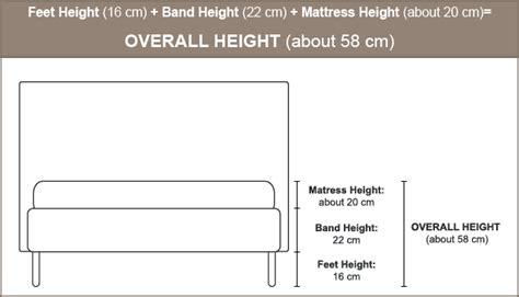 Standard Mattress Height