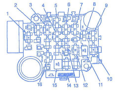 Jeep Cherokee Fuse Box Block Circuit Breaker Diagram