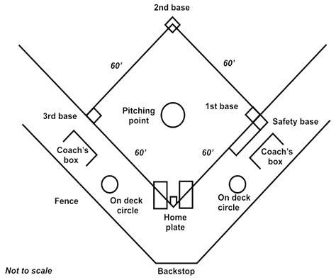Softball Diamond Large.png