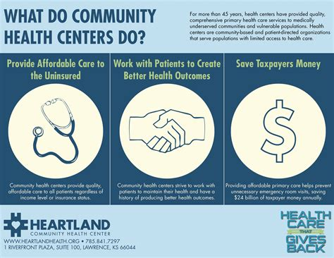 What Exactly Do Community Health Centers Do?  Heartland. University Of California Online Degree. Amex Cash Back Credit Card Uh Graduate School. New Information Technology Cable Tv On Demand. Dashboard Development Software. Free Online Questionaire Hplc Online Training. Nmu College Of Business Old Town Dental Center. Advanced Persistent Threats Review Direct Tv. Voice Verification Software Dui Laws In Utah