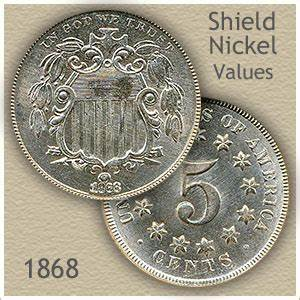 Coin Chart 1868 Nickel Value Discover Their Worth