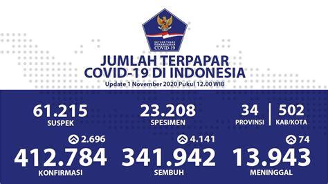 update sebaran corona indonesia   provinsi minggu  november  positif covid