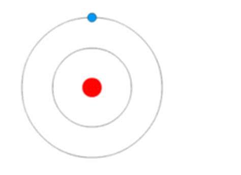 Atom - Wikipedia