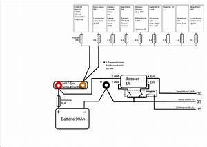 Solaranlage Wohnmobil Berechnen : ungew hnlich wohnmobil schaltpl ne ideen elektrische systemblockdiagrammsammlung ~ Themetempest.com Abrechnung