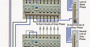 Electrical Engineering World  The Practical Way Of Wiring The Three Phase 60a Distribution Board