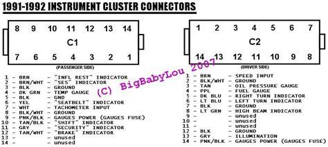 benchtest speedometer gauge cluster thirdgenscom