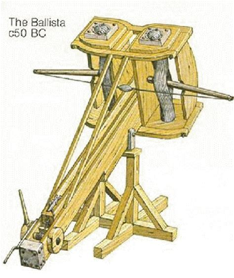 Tria Corda Catapult From Casalbordino
