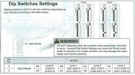 identify  order  rinnai water flow sensor
